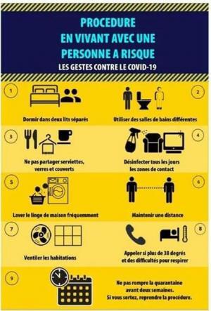 Covid1 procedure domicile